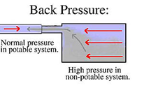 Back Pressure normal pressure in potable pressure vs high pressure in non-potable system