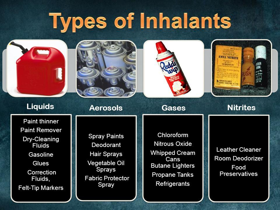 Types of Inhalants